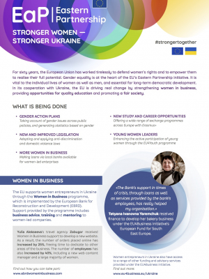 Stronger women: stronger Ukraine – factsheet