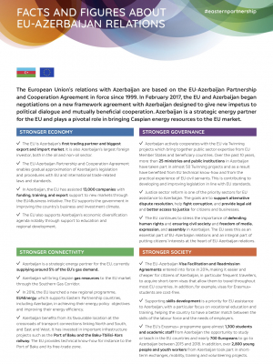 Facts and figures about EU-Azerbaijan relations