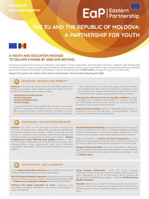 The EU and the Republic of Moldova: a partnership for youth