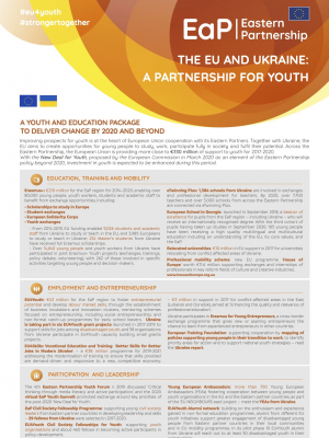 The EU and Ukraine: a partnership for youth