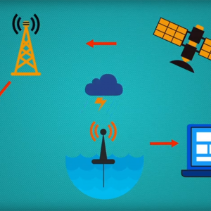 """INDAR"", a smart flood prediction and early warning system supported by the EU-funded Diafrikinvest programme"