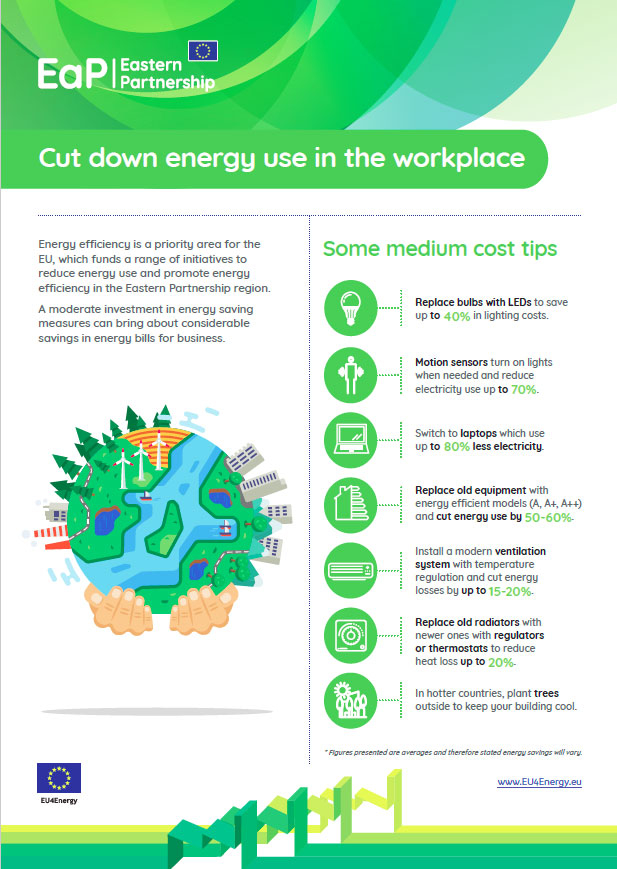 Cut down energy use in the workplace