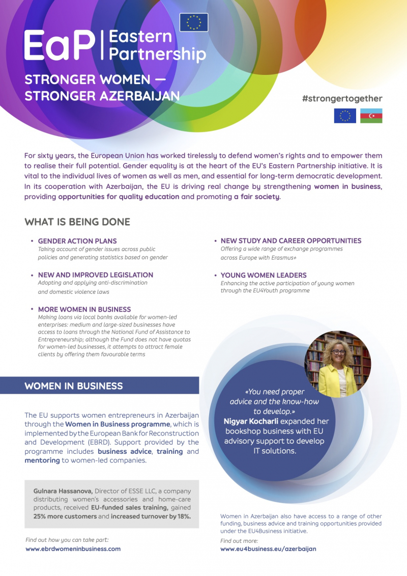 Stronger women: stronger Azerbaijan – factsheet